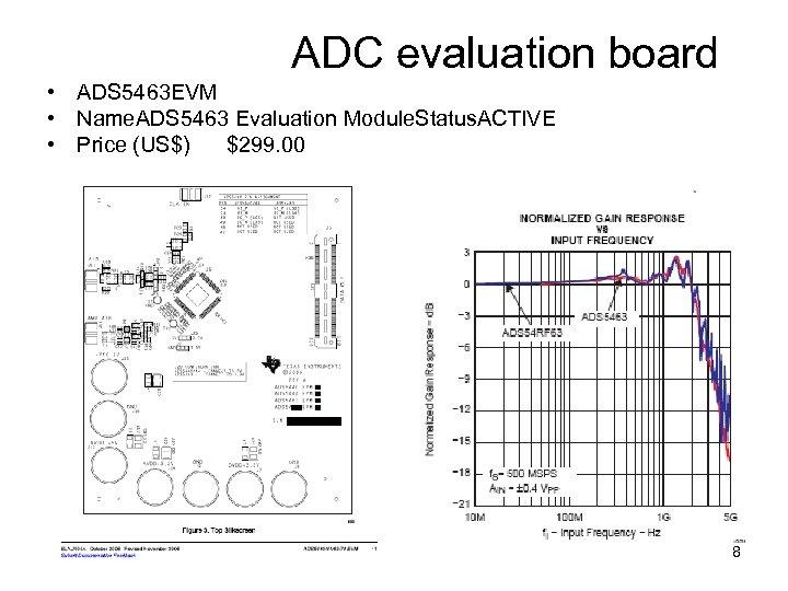 ADC evaluation board • ADS 5463 EVM • Name. ADS 5463 Evaluation Module. Status.