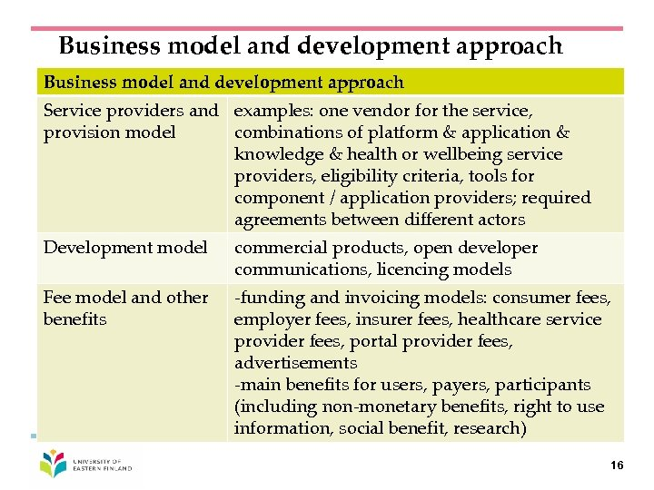 Business model and development approach Service providers and examples: one vendor for the service,