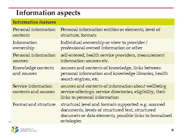 Information aspects Information features Personal information contents Personal information entities or elements, level of