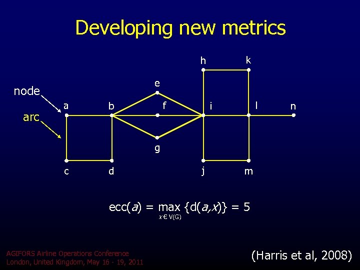 Developing new metrics k h e node arc a f b l i n