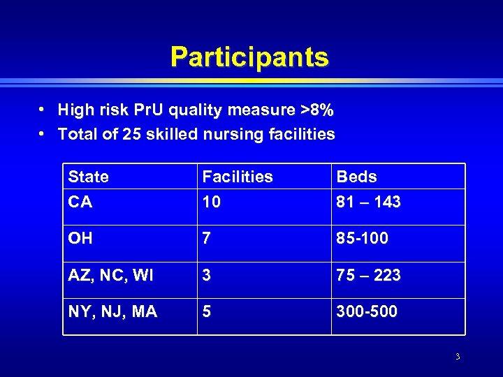 Participants • High risk Pr. U quality measure >8% • Total of 25 skilled