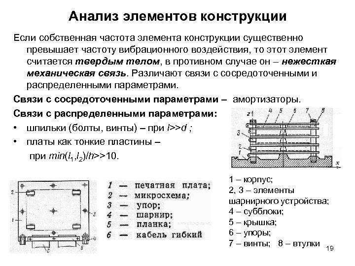Анализ элементов конструкции Если собственная частота элемента конструкции существенно превышает частоту вибрационного воздействия, то