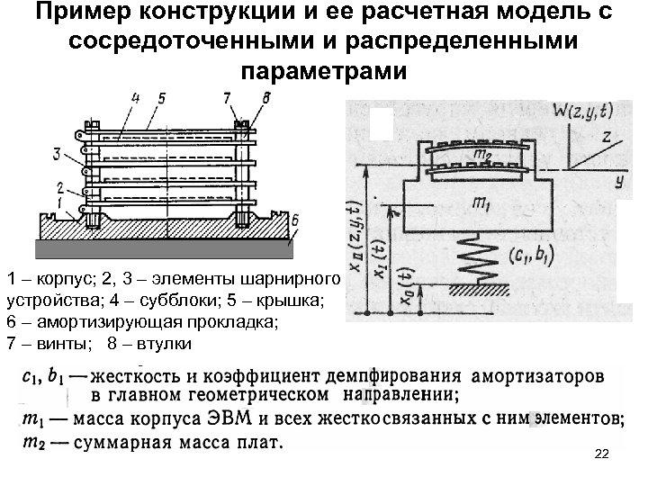 Пример конструкции и ее расчетная модель с сосредоточенными и распределенными параметрами 1 – корпус;
