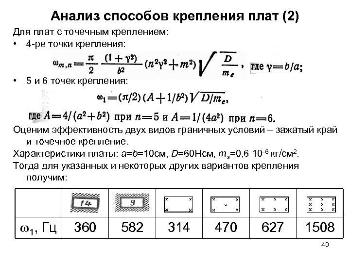 Анализ способов крепления плат (2) Для плат с точечным креплением: • 4 -ре точки