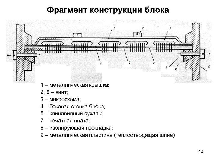 Фрагмент конструкции блока 1 – металлическая крышка; 2, 6 – винт; 3 – микросхема;