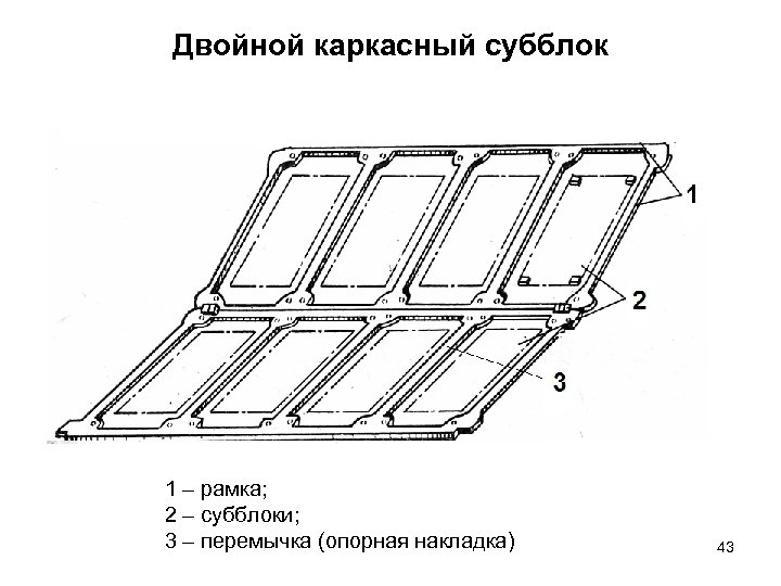 Двойной каркасный субблок 1 – рамка; 2 – субблоки; 3 – перемычка (опорная накладка)