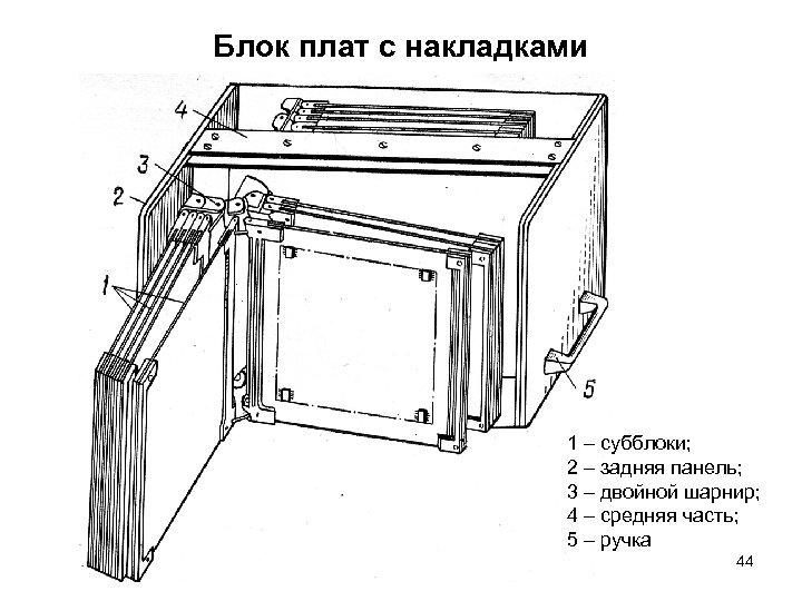 Блок плат с накладками 1 – субблоки; 2 – задняя панель; 3 – двойной