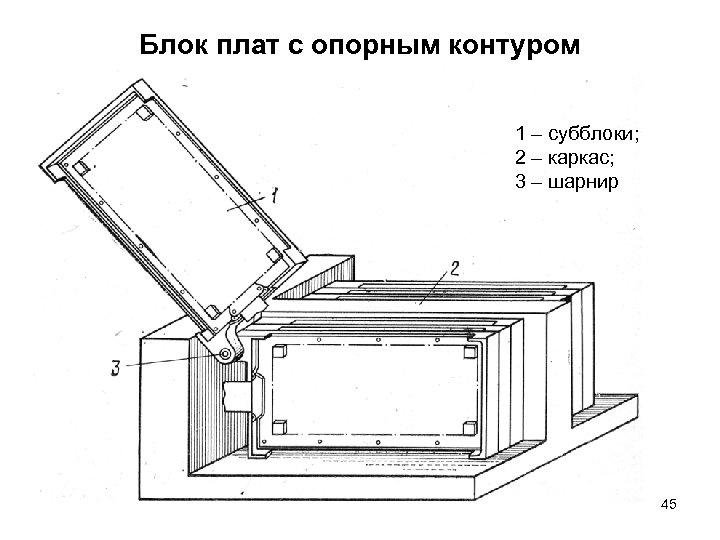 Блок плат с опорным контуром 1 – субблоки; 2 – каркас; 3 – шарнир