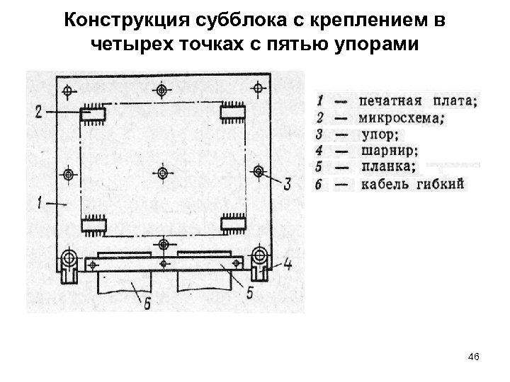 Конструкция субблока с креплением в четырех точках с пятью упорами 46