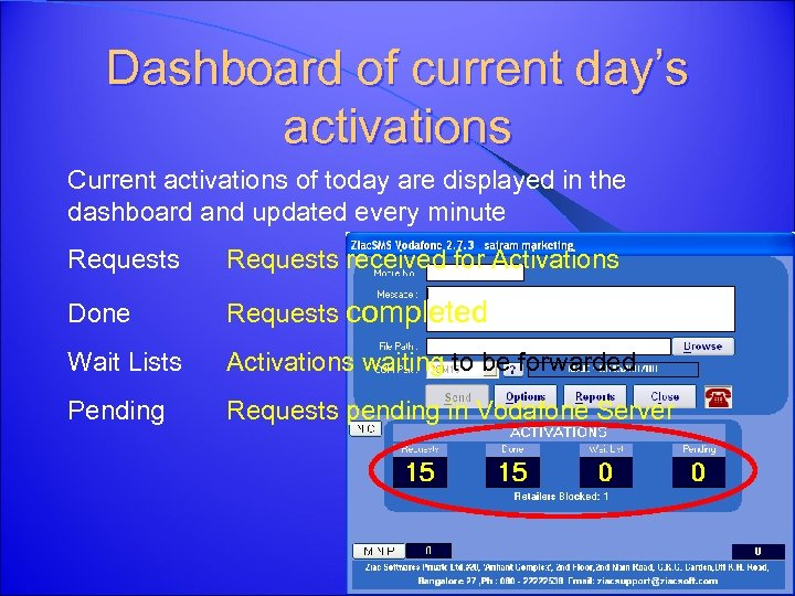 Dashboard of current day's activations Current activations of today are displayed in the dashboard