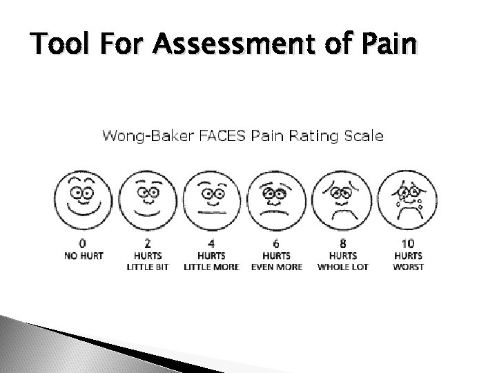 Tool For Assessment of Pain