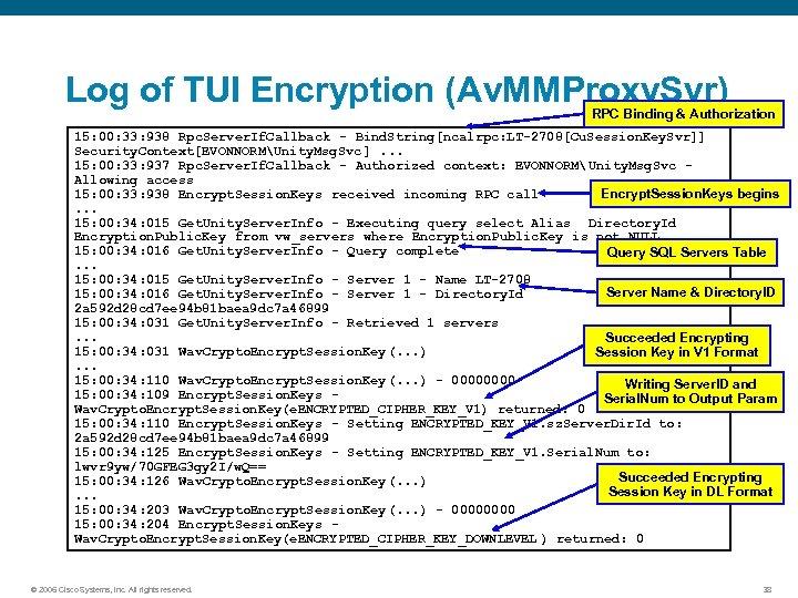 Log of TUI Encryption (Av. MMProxy. Svr) RPC Binding & Authorization 15: 00: 33: