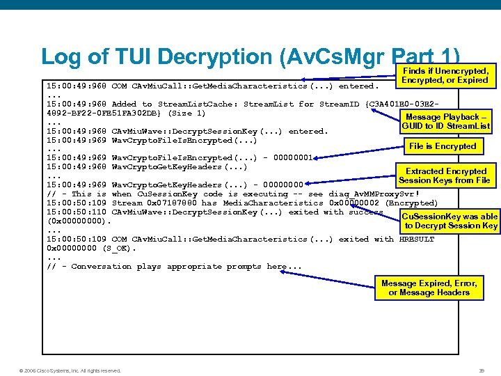 Log of TUI Decryption (Av. Cs. Mgr Part 1) Finds if Unencrypted, Encrypted, or