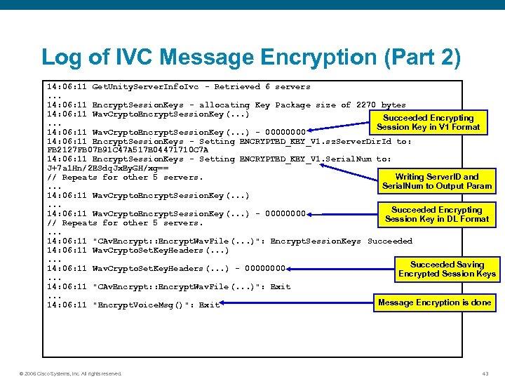 Log of IVC Message Encryption (Part 2) 14: 06: 11 Get. Unity. Server. Info.