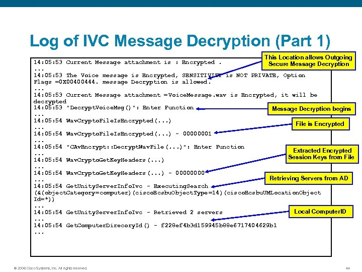 Log of IVC Message Decryption (Part 1) This Location allows Outgoing 14: 05: 53
