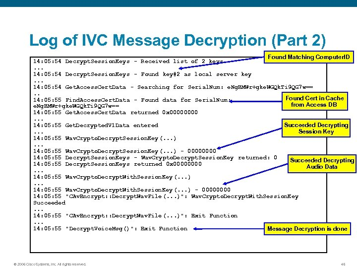 Log of IVC Message Decryption (Part 2) Found Matching Computer. ID 14: 05: 54