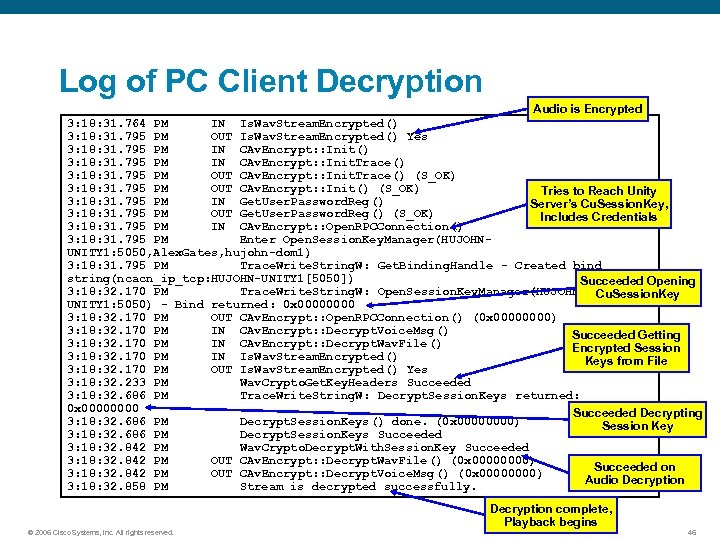 Log of PC Client Decryption Audio is Encrypted 3: 18: 31. 764 PM IN