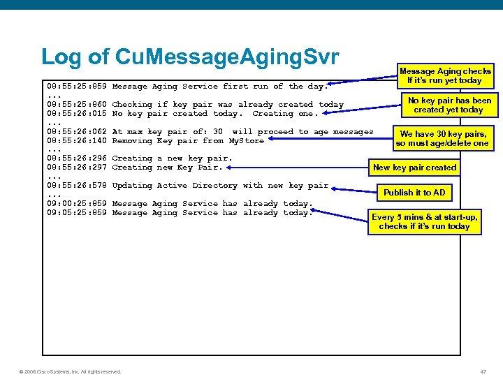 Log of Cu. Message. Aging. Svr 08: 55: 25: 859. . . 08: 55: