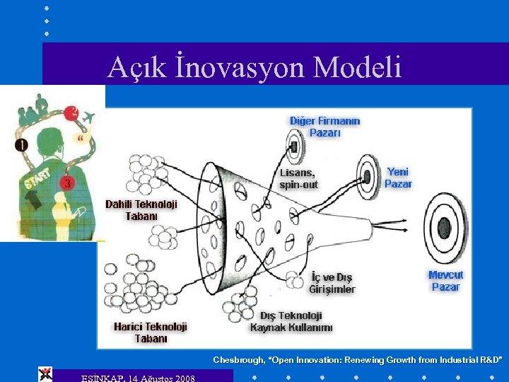 "Açık İnovasyon Modeli Chesbrough, ""Open Innovation: Renewing Growth from Industrial R&D"" ESİNKAP, 14 Ağustos"