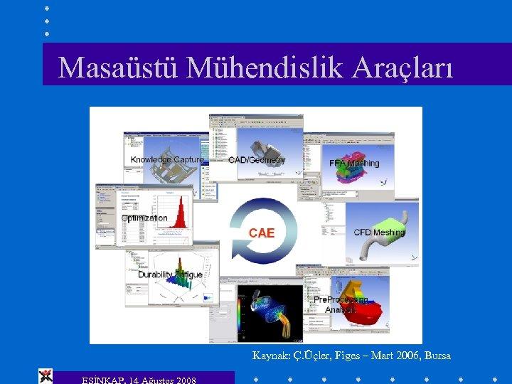 Masaüstü Mühendislik Araçları Kaynak: Ç. Üçler, Figes – Mart 2006, Bursa ESİNKAP, 14 Ağustos