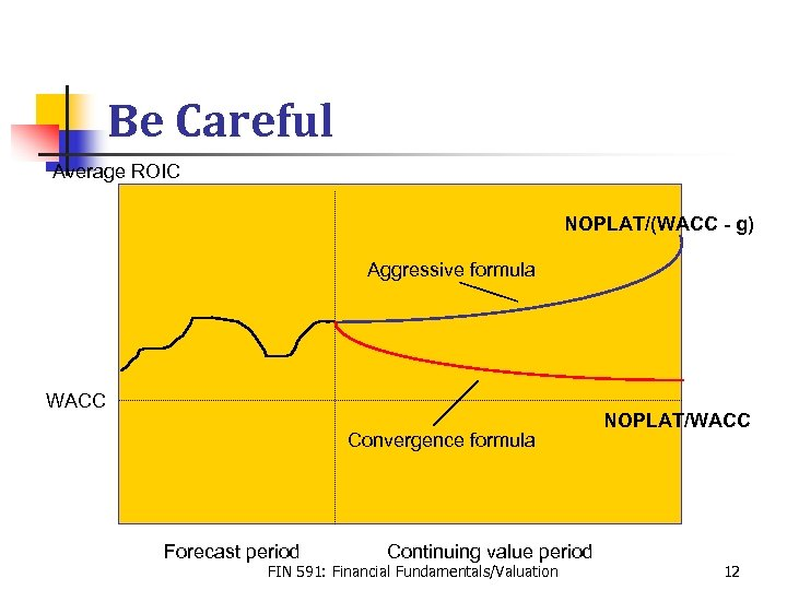 Be Careful Average ROIC NOPLAT/(WACC - g) Aggressive formula WACC Convergence formula Forecast period