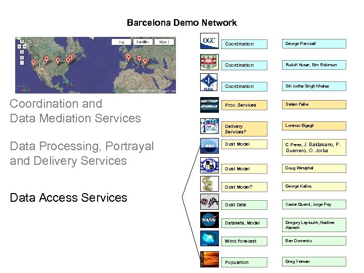 Barcelona Demo Network Coordination Data Processing, Portrayal and Delivery Services Rudolf Husar, Erin Robinson