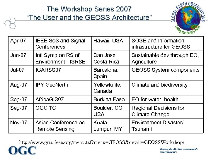 "The Workshop Series 2007 ""The User and the GEOSS Architecture"" Apr-07 IEEE So. S"