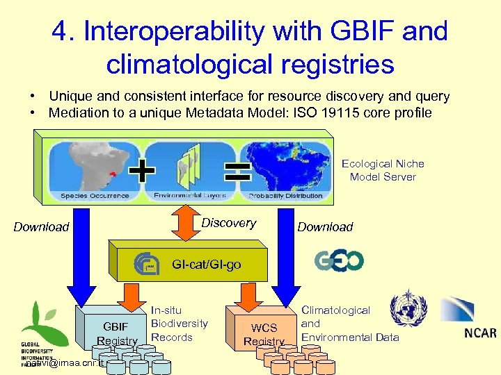 4. Interoperability with GBIF and climatological registries • Unique and consistent interface for resource