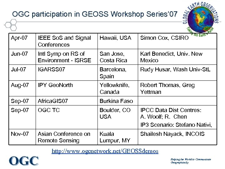 OGC participation in GEOSS Workshop Series' 07 Apr-07 IEEE So. S and Signal Conferences