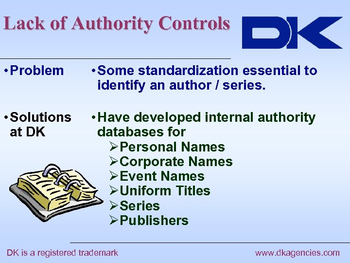 Lack of Authority Controls • Problem • Some standardization essential to identify an author