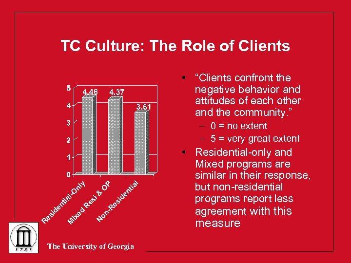 """TC Culture: The Role of Clients • """"Clients confront the negative behavior and attitudes"""