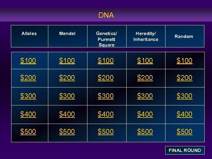DNA Alleles Mendel Genetics/ Punnett Square Heredity/ Inheritance Random $100 $100 $200 $200 $300
