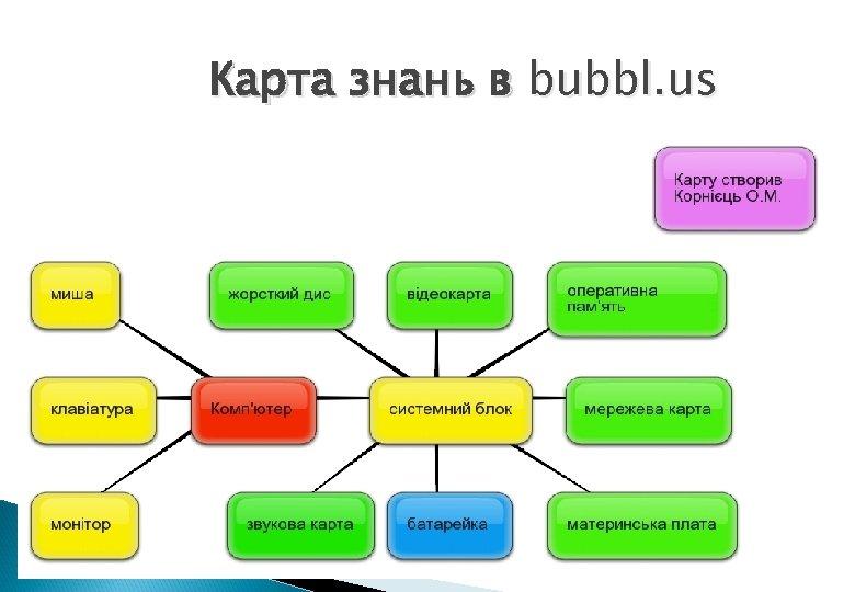 Карта знань в bubbl. us