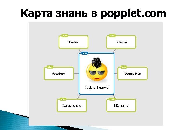Карта знань в popplet. com
