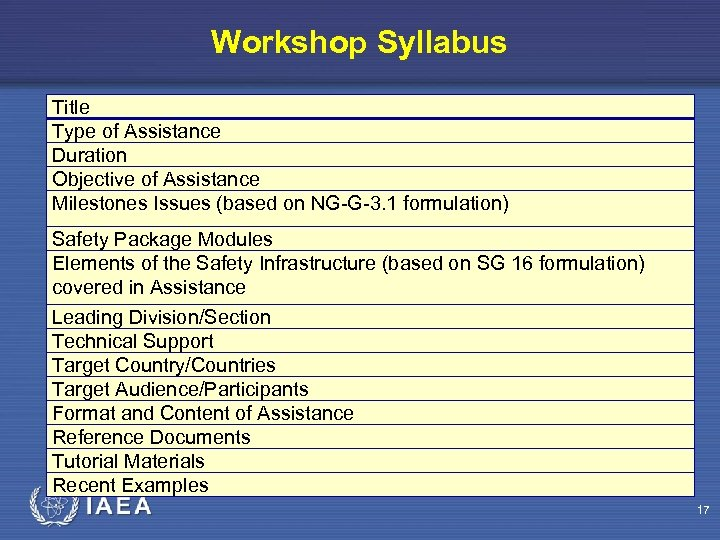 Workshop Syllabus Title Type of Assistance Duration Objective of Assistance Milestones Issues (based on