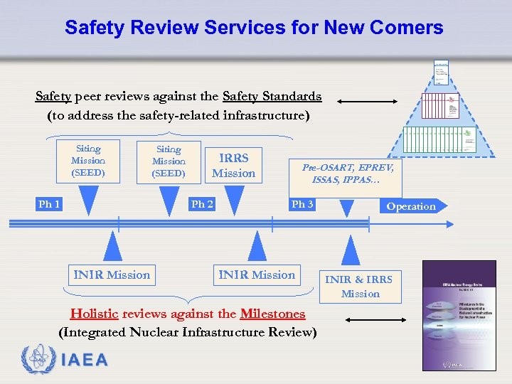 Safety Review Services for New Comers Safety peer reviews against the Safety Standards (to