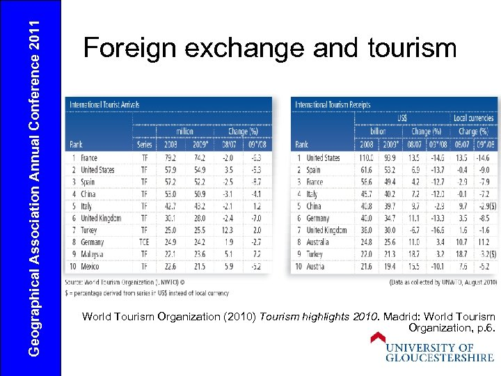 Geographical Association Annual Conference 2011 Foreign exchange and tourism World Tourism Organization (2010) Tourism