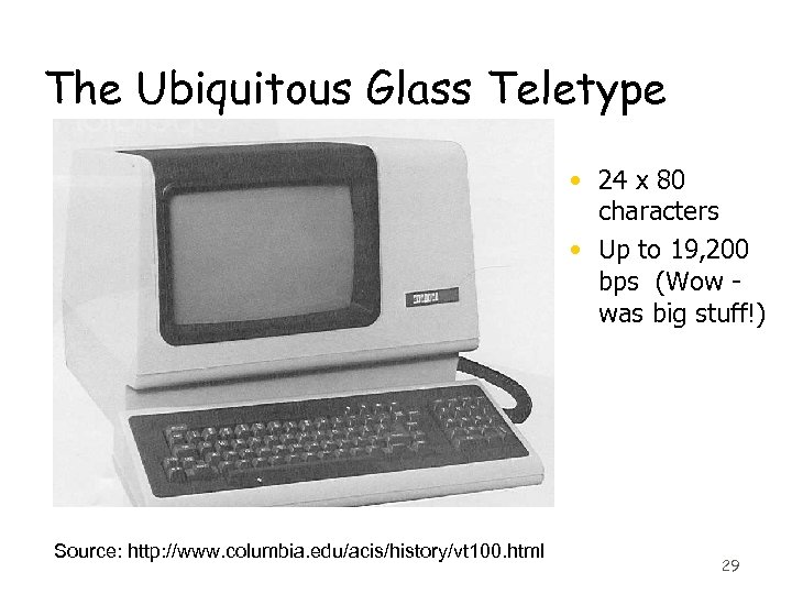 The Ubiquitous Glass Teletype • 24 x 80 characters • Up to 19, 200