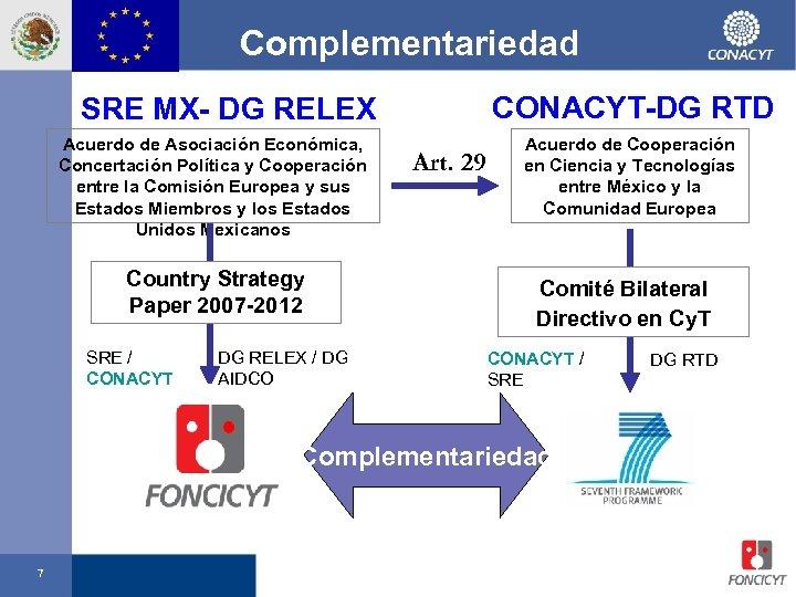 Complementariedad CONACYT-DG RTD SRE MX- DG RELEX Acuerdo de Asociación Económica, Concertación Política y