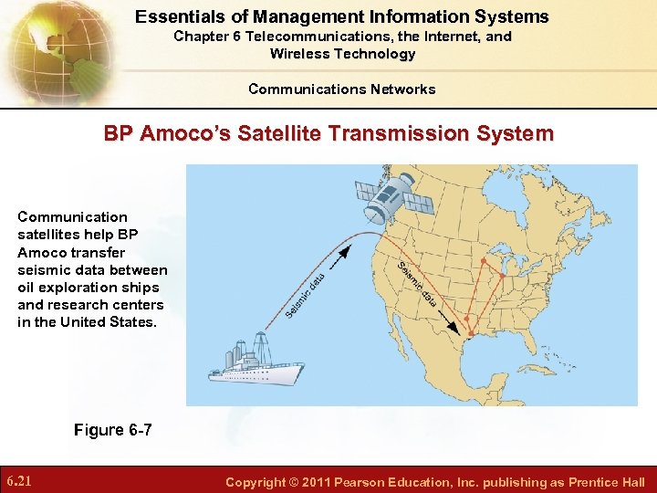 Essentials of Management Information Systems Chapter 6 Telecommunications, the Internet, and Wireless Technology Communications