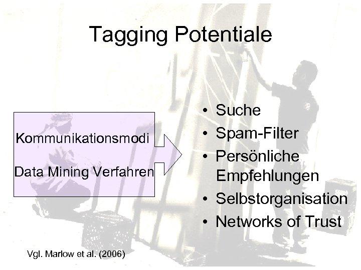 Tagging Potentiale Kommunikationsmodi Data Mining Verfahren Vgl. Marlow et al. (2006) • Suche •