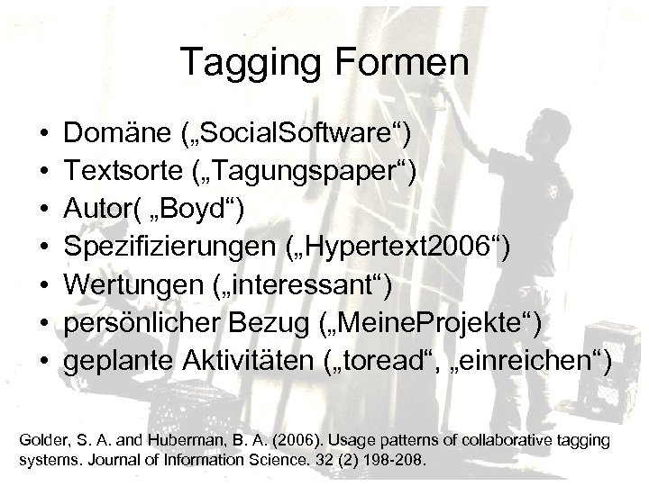 """Tagging Formen • • Domäne (""""Social. Software"""") Textsorte (""""Tagungspaper"""") Autor( """"Boyd"""") Spezifizierungen (""""Hypertext 2006"""")"""