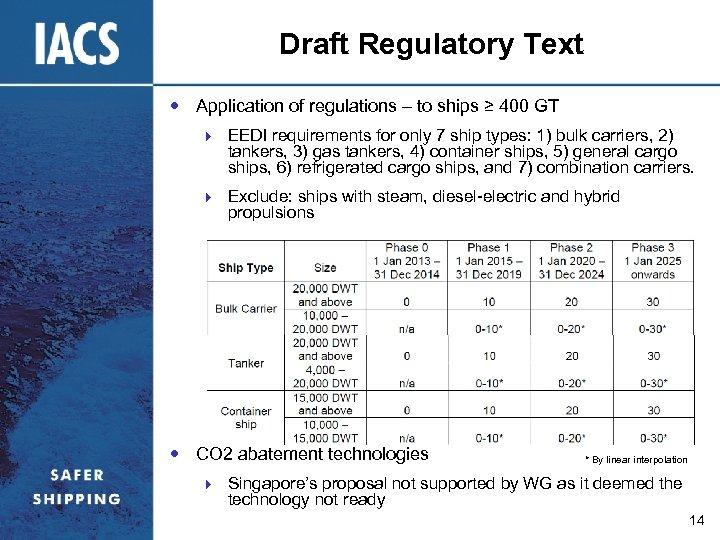Draft Regulatory Text Application of regulations – to ships ≥ 400 GT } EEDI