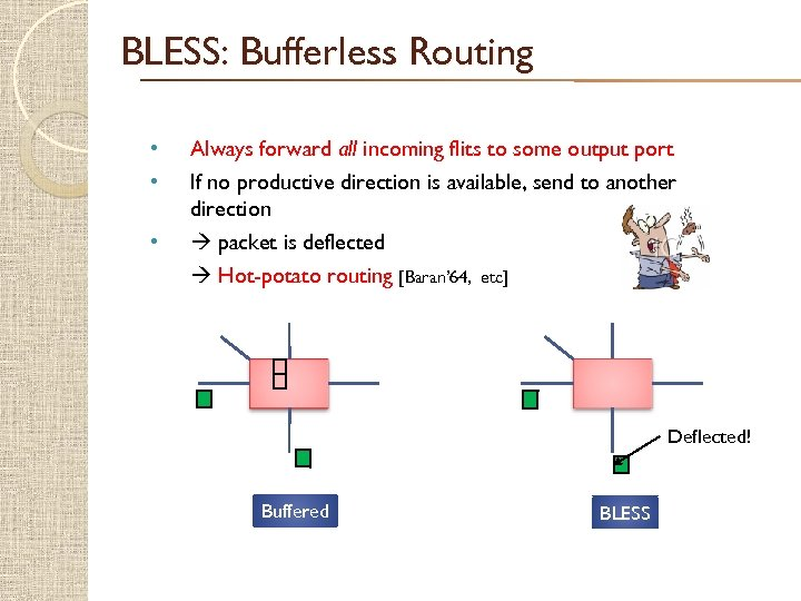 BLESS: Bufferless Routing • • • Always forward all incoming flits to some output
