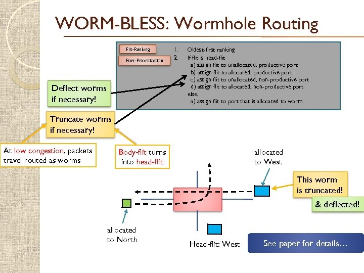 WORM-BLESS: Wormhole Routing Flit-Ranking Port-Prioritization Deflect worms if necessary! Truncate worms if necessary! At