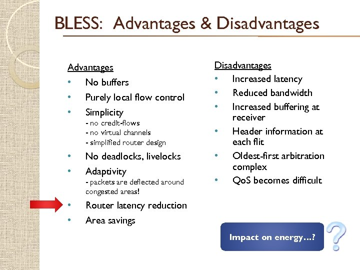 BLESS: Advantages & Disadvantages Advantages • No buffers • Purely local flow control •
