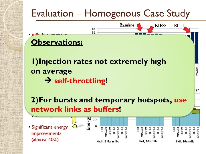 Evaluation – Homogenous Case Study Baseline BLESS RL=1 • milc benchmarks (moderately intensive) Observations: