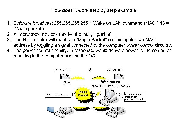 Wake on LAN Power consumption saving and