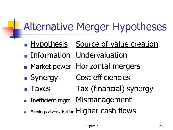 Alternative Merger Hypotheses n n n n Hypothesis Source of value creation Information Undervaluation