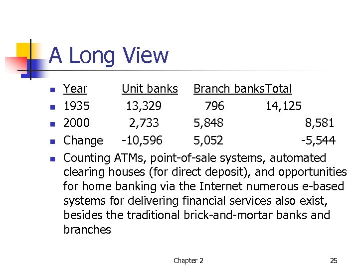 A Long View n n n Year Unit banks Branch banks. Total 1935 13,
